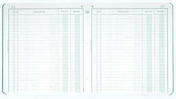 Exacompta recettes et dépenses, ft 21 x 19 cm, néerlandais