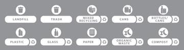 Rubbermaid Slim Jim Recycling Station label kit Engels